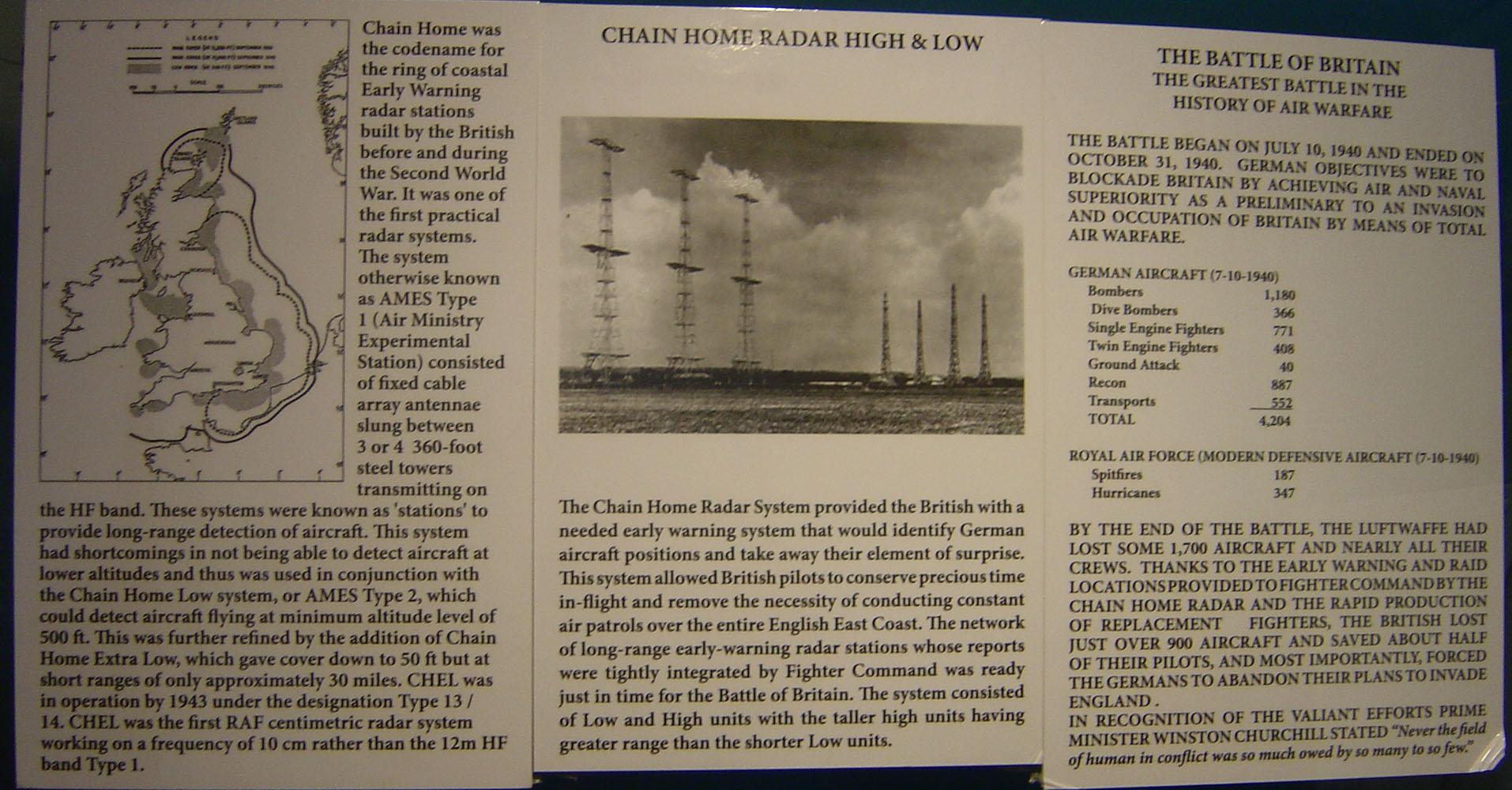 British Chain Home Radar High and Low